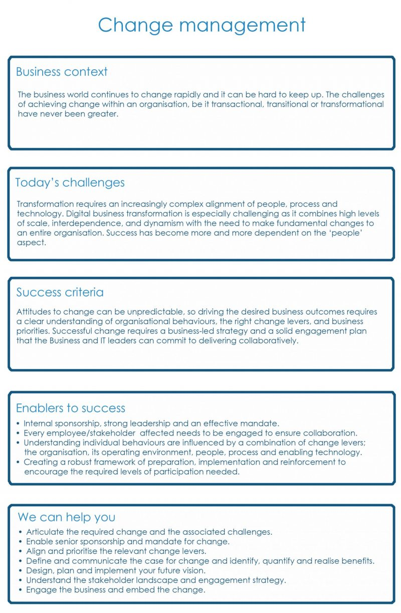 Change management - what you need and how we can help