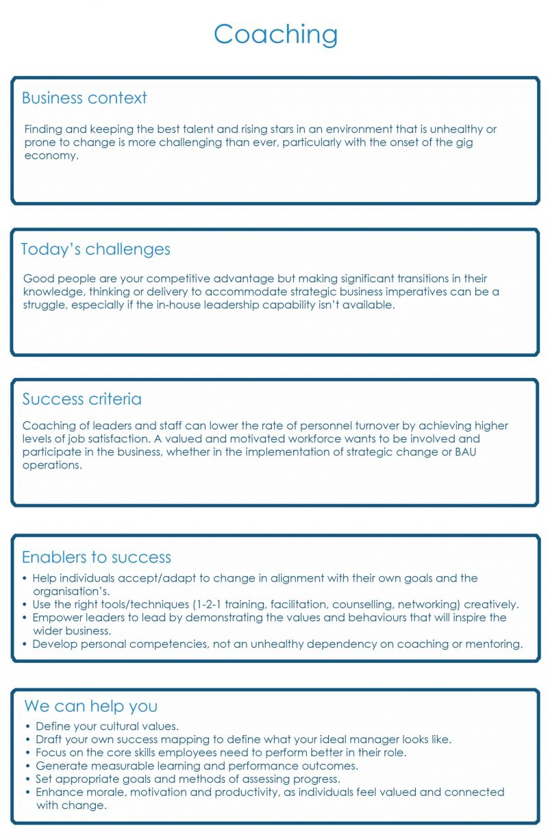 Coaching - what you need and how we can help