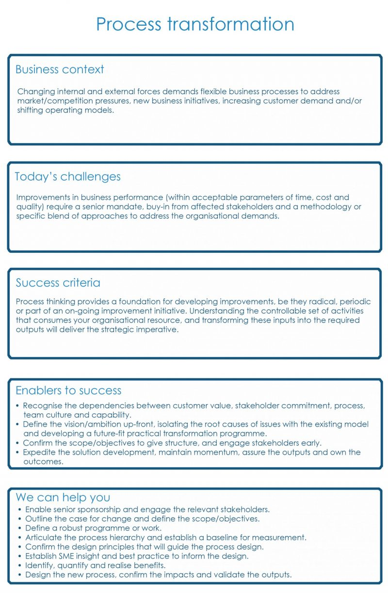 Process transformation - what you need and how we can help