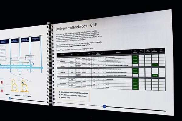 The Delivery methodology page is one of the key elements of the playbook